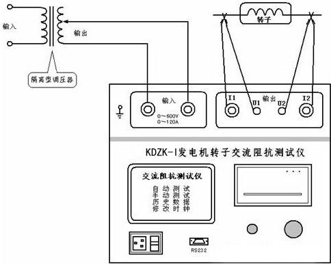 转子交流阻抗试验接线图