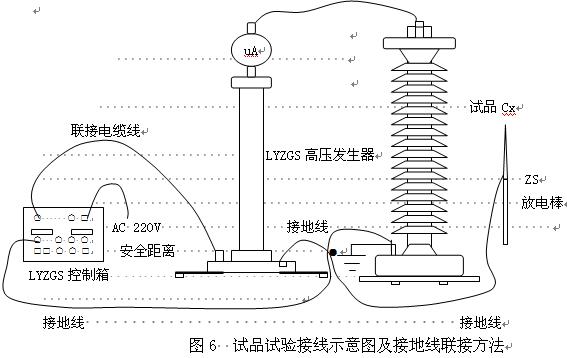 直流高压发生器安全性能指示